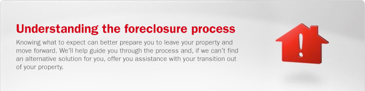 Understanding the foreclosure process. Knowing what to expect can better prepare you to leave your property and move forward. We'll help guide you through the process and, if we can't find an alternative solution for you, offer you assistance with your transition out of your property.